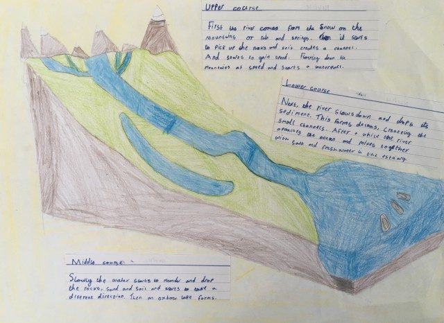 rivers have and their importance to human settlement  having spend a  week learning the key information they were given the task of answering the