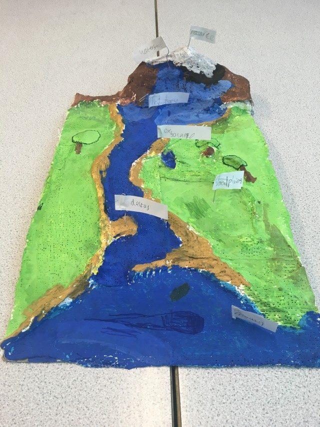Image result for river models